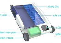 Acqua Potabile Dal Mare con il Desalinatore Portatile Solare