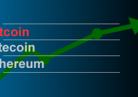 BitCoin Grafico andamento in tempo Reale