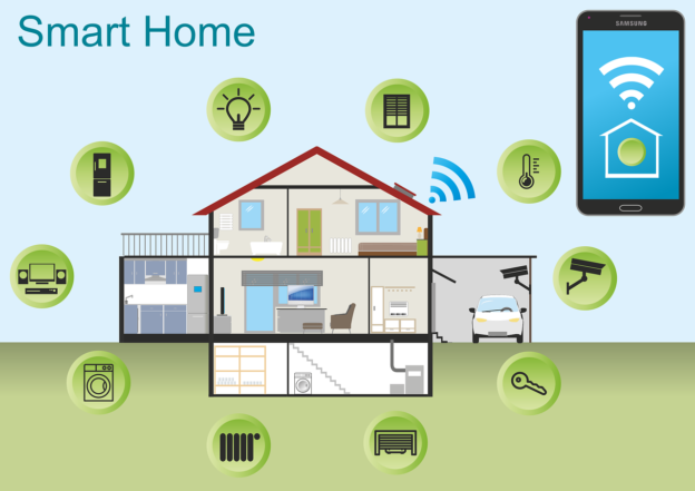 smart-home-2005993_1280-624x441